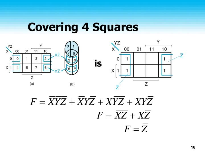 Covering 4 Squares