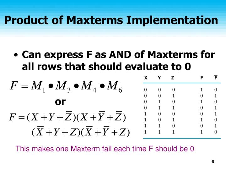 Product of Maxterms Implementation