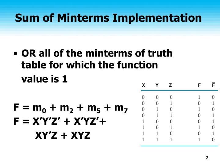 Sum of minterms implementation