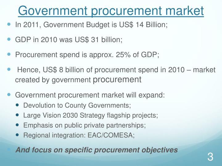 Government procurement market