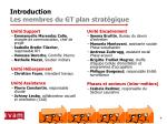 introduction les membres du gt plan strat gique