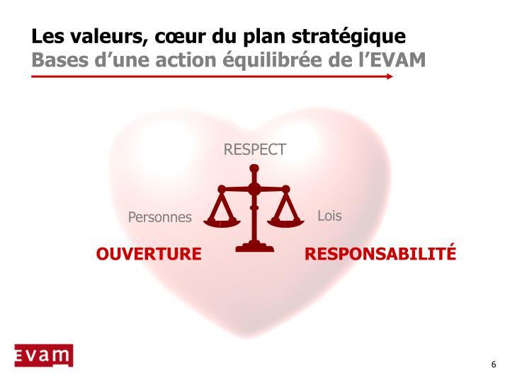 Les valeurs, cœur du plan stratégique