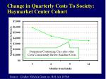 change in quarterly costs to society haymarket center cohort1