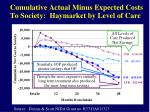 cumulative actual minus expected costs to society haymarket by level of care