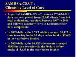 samhsa csat s clients by level of care