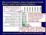 the cost of substance abuse treatment is trivial relative to the costs treatment reduces