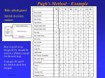 pugh s method example