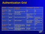 authentication grid