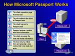 how microsoft passport works