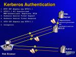 kerberos authentication1