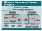 what are the types of survey designs