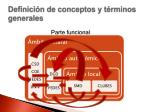 definici n de conceptos y t rminos generales4