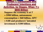 exhibit 1 consumers and producers intentions and activities by stages when y 900 billion