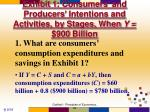 exhibit 1 consumers and producers intentions and activities by stages when y 900 billion1