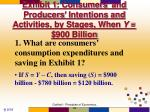 exhibit 1 consumers and producers intentions and activities by stages when y 900 billion2