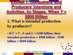 exhibit 1 consumers and producers intentions and activities by stages when y 900 billion3
