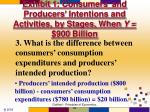 exhibit 1 consumers and producers intentions and activities by stages when y 900 billion4