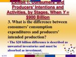 exhibit 1 consumers and producers intentions and activities by stages when y 900 billion5