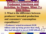 exhibit 1 consumers and producers intentions and activities by stages when y 900 billion6