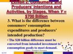 exhibit 2 consumers and producers intentions and activities by stages when y 700 billion4