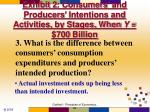 exhibit 2 consumers and producers intentions and activities by stages when y 700 billion5