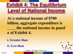 exhibit 4 the equilibrium level of national income