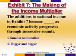 exhibit 7 the making of the income multiplier
