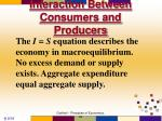 interaction between consumers and producers4