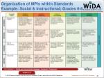 organization of mpis within standards example social instructional grades 6 8