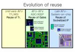 evolution of reuse