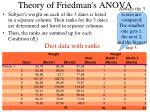 theory of friedman s anova