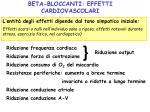 beta bloccanti effetti cardiovascolari