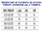 percentage of patients on statin therapy achieving ldl c targets