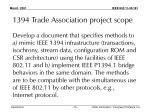 1394 trade association project scope