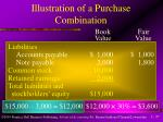 illustration of a purchase combination1