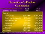illustration of a purchase combination2