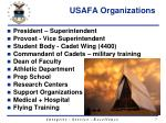 usafa organizations