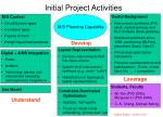 initial project activities