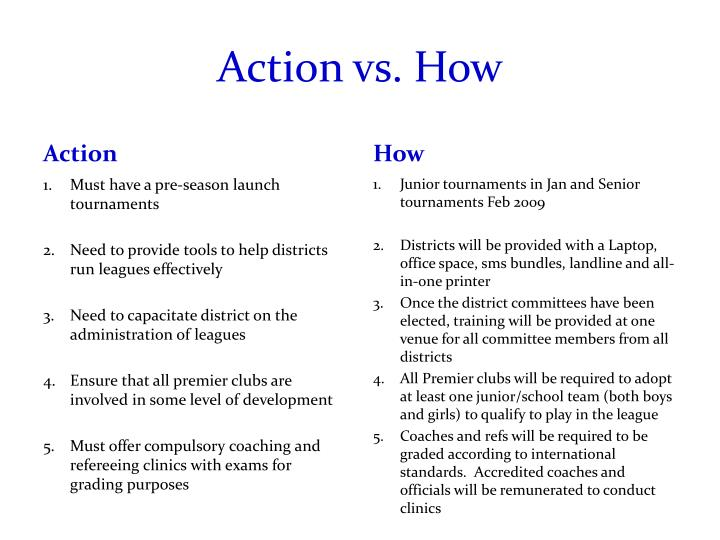 Action vs. How
