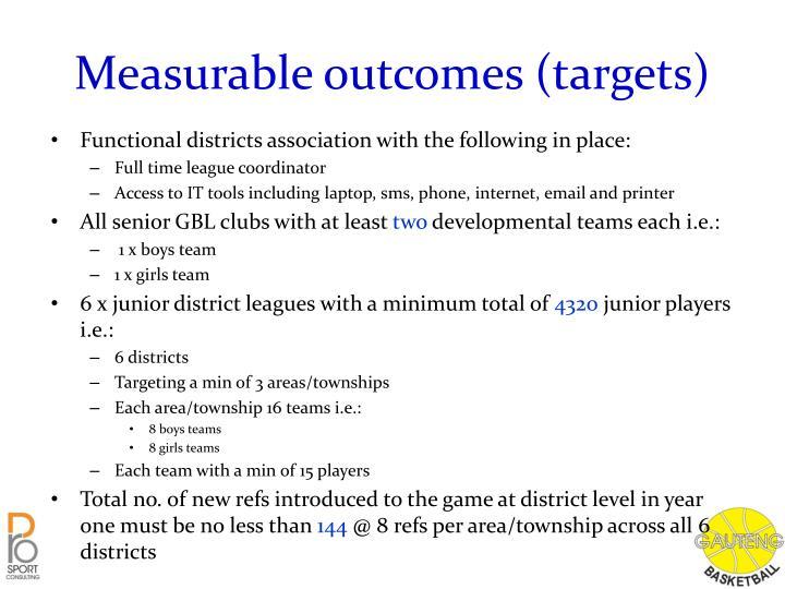 Measurable outcomes (targets)
