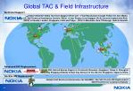 global tac field infrastructure