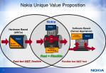 nokia unique value proposition