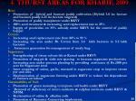 4 thurst areas for kharif 2009