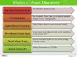 modes of asset discovery