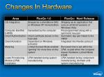 changes in hardware