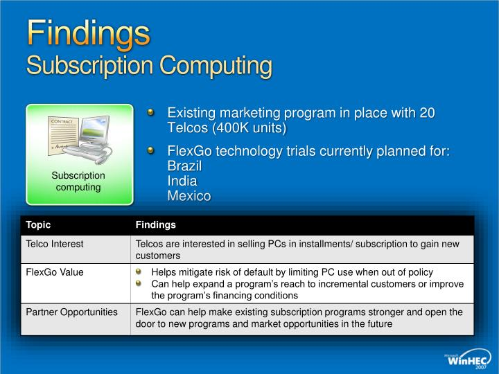 Subscription computing