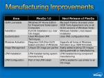 manufacturing improvements