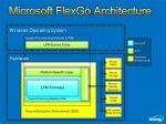 microsoft flexgo architecture