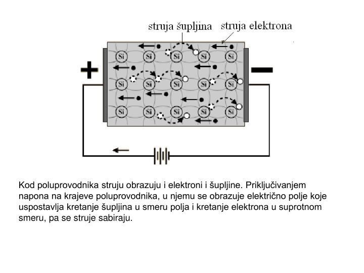 Kod poluprovodnika struju obrazuju i elektroni i šupljine. Priključivanjem napona na krajeve poluprovodnika, u njemu se obrazuje električno polje koje uspostavlja kretanje šupljina u smeru polja i kretanje elektrona u suprotnom smeru, pa se struje sabiraju.