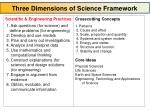 three dimensions of science framework